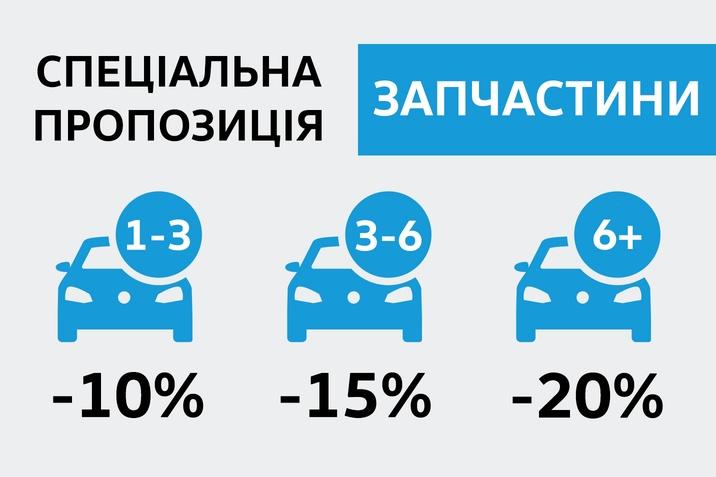 Знижка на запчастини в залежності від віку авто